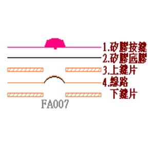 矽膠按鍵結構圖