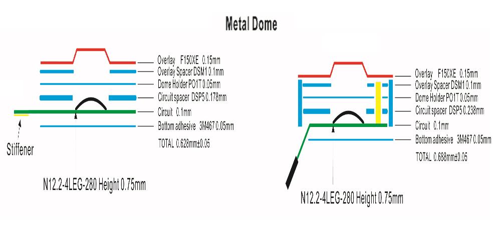 metaldome結構圖